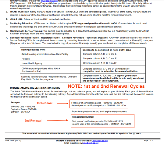graphic regarding Free Printable Cna Inservices known as CNA Renewal CEU Training course Coach Simplify